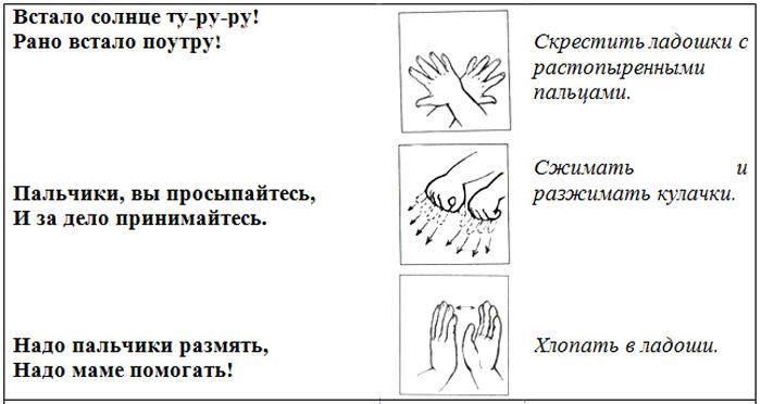 Пальчиковая гимнастика Будилки