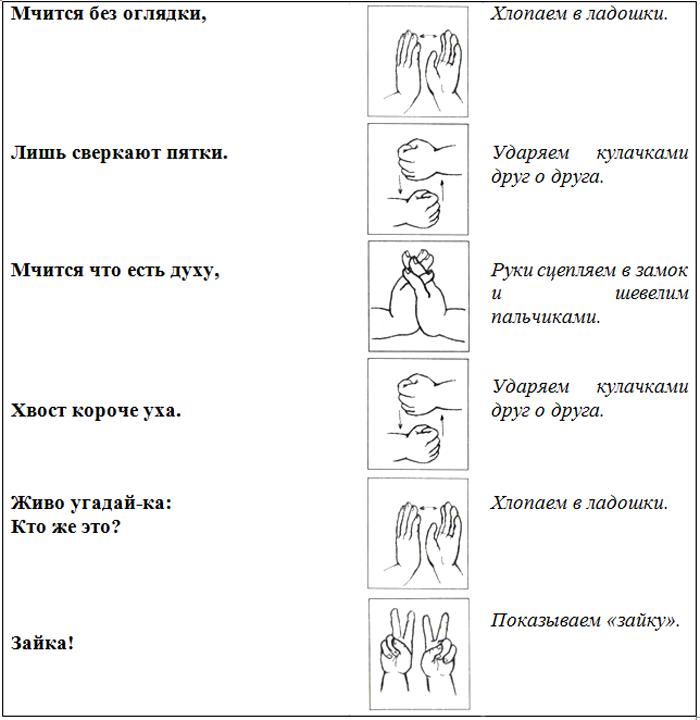 Пальчиковая гимнастика «Зайка»