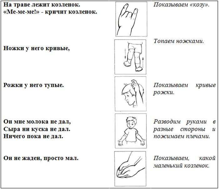 Пальчиковая гимнастика «Козочки»