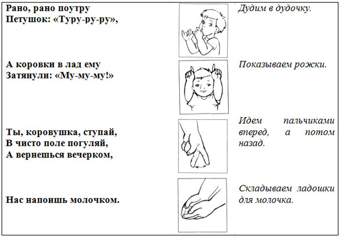 Пальчиковая гимнастика Коровушки