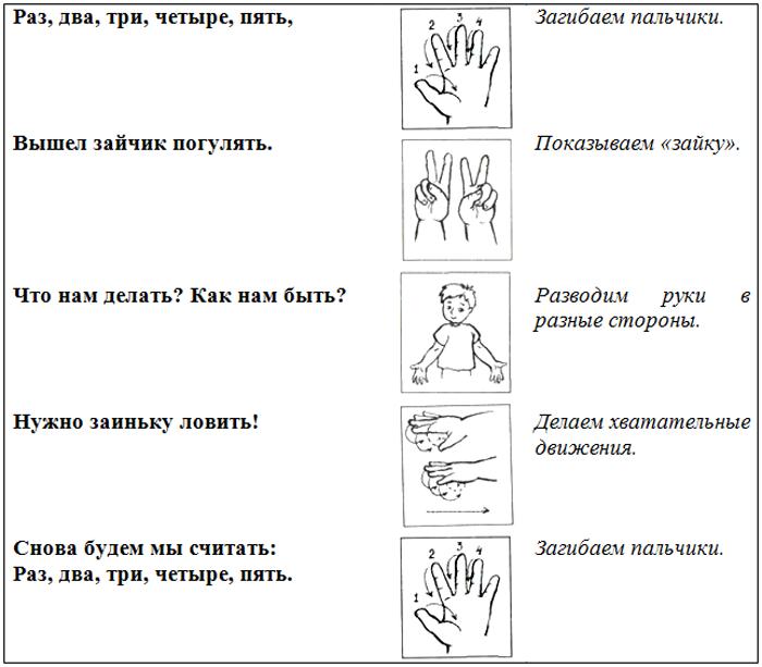 Пальчиковая гимнастика «Считалочки»