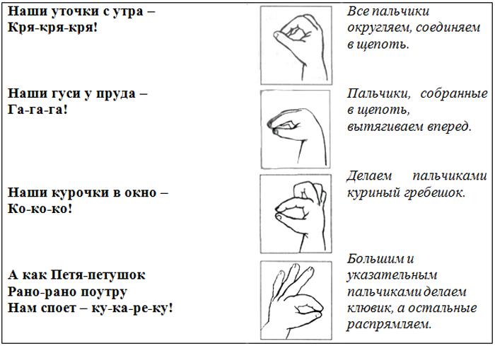 Пальчиковая гимнастика «Утро»