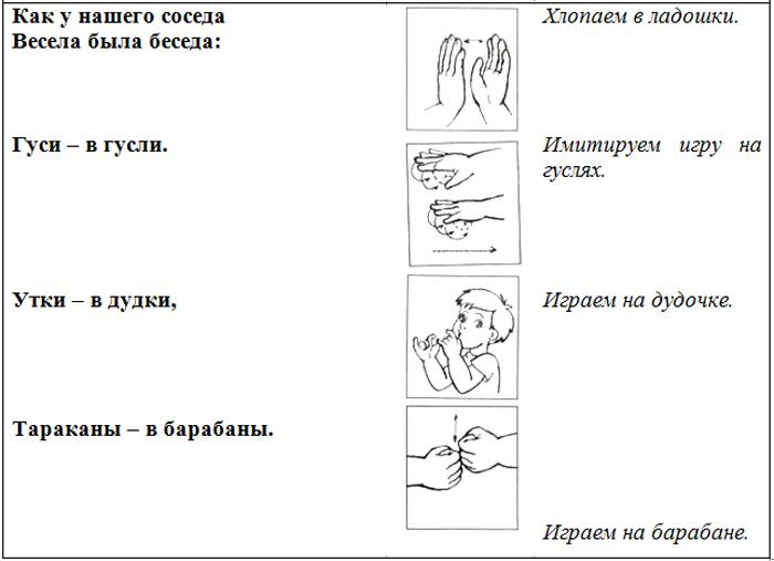 Пальчиковая гимнастика Хлопалки