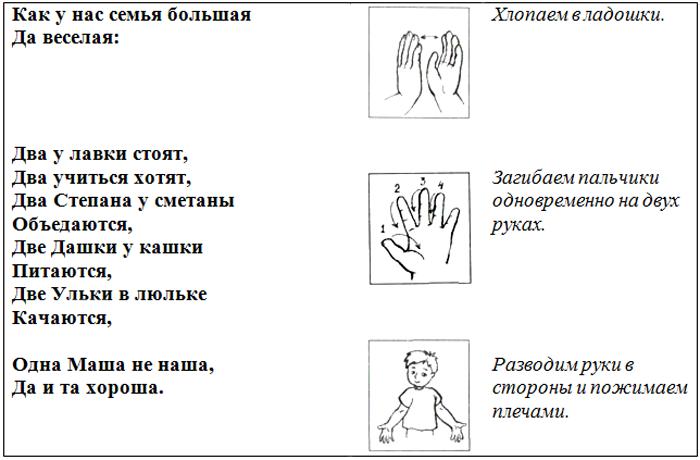 Пальчиковая гимнастика «Большая семья»