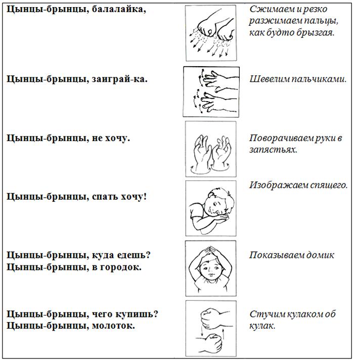 Пальчиковая гимнастика «Балалайка и дудочка»