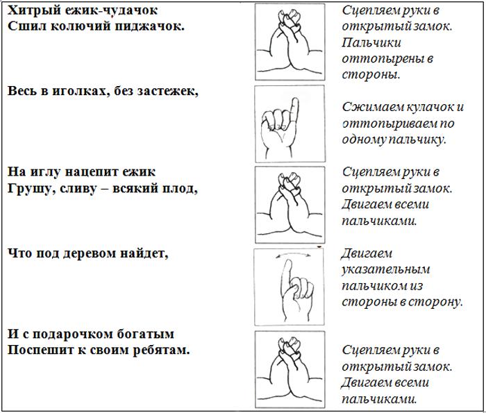 Пальчиковая гимнастика «Ежик»