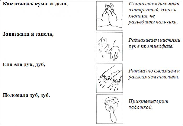 Пальчиковая гимнастика «Инструменты»