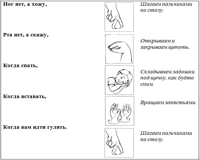 Пальчиковая гимнастика «Часы»