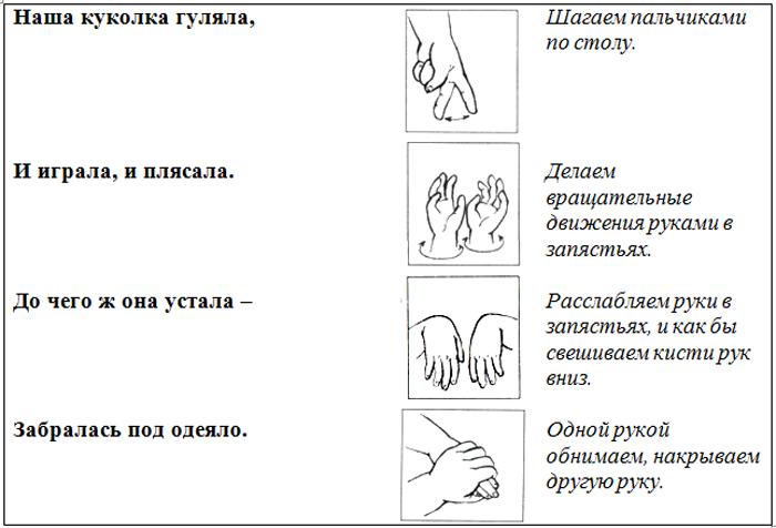 Пальчиковая гимнастика «Веселые плясуньи»