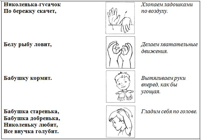Пальчиковая гимнастика «Наши малыши»