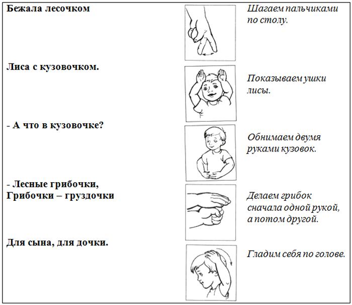 Пальчиковая гимнастика «Сыновья»