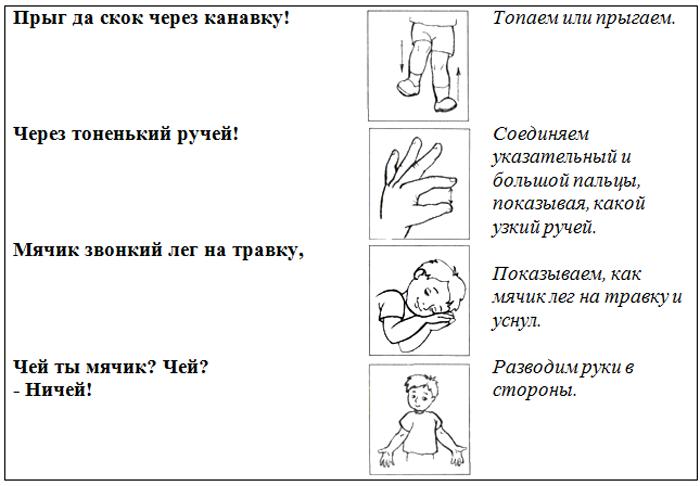 Пальчиковая гимнастика «Игрушки»