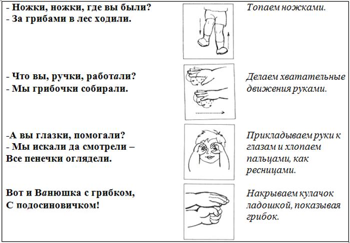 Пальчиковая гимнастика «Ножки – топотушки»