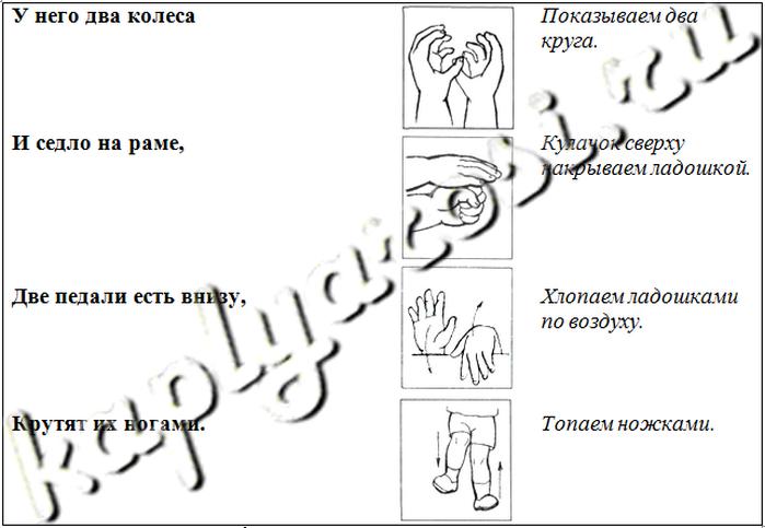 Пальчиковая гимнастика «Транспорт»